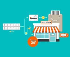 مدل کسب و کار الکترونیکی