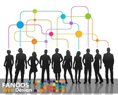 فعالیتها، شرکا و منابع کلیدی کسبوکار