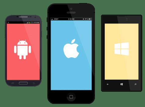 طراحی اپلیکیشن موبایل, برنامه نویسی موبایل