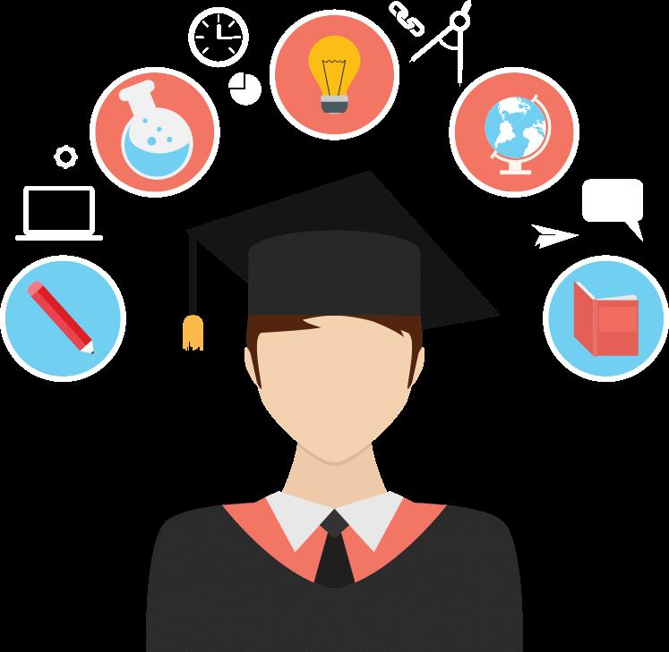 طراحی سایت آموزشگاهی | فانوس وب