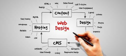 کسب و کار اینترنتی به زبان ساده