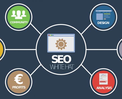 عوامل مهم سئو مربوط به محتوای سایت